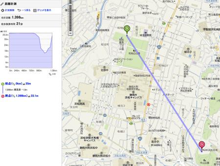 Wachiyama